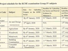 Timelines for the 2020 KCSE Practical/ Project Based Examinations.