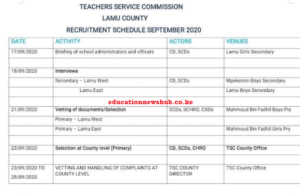 TSC interview dates per County.
