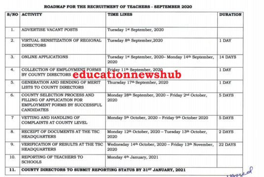 TSC new recruitment schedule; Changed interview dates for all counties.