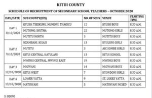 KITUI COUNTY RECRUITMENT SCHEDULE