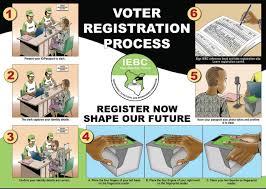 Latest IEBC Jobs