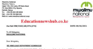 Mwalimu National SACCO loan repayment schedules